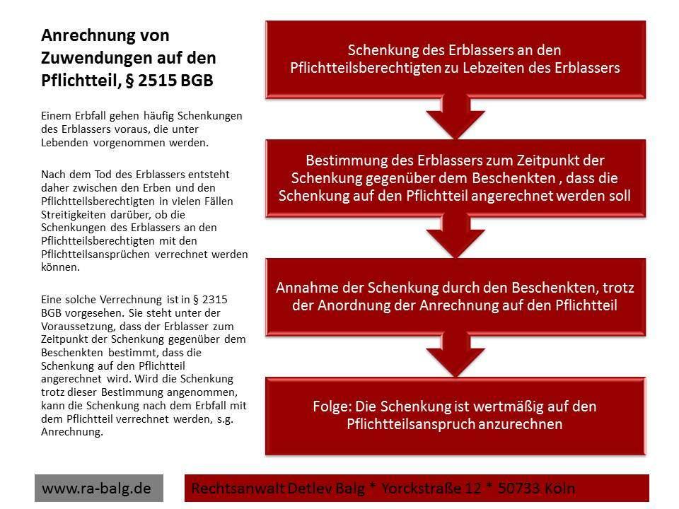 Erbrecht-Pflichtteil-Anrechnung von Zuwendungen auf den Pflichtteil, § 2515 BGB | Fachanwalt für Erbrecht Detlev Balg * Köln