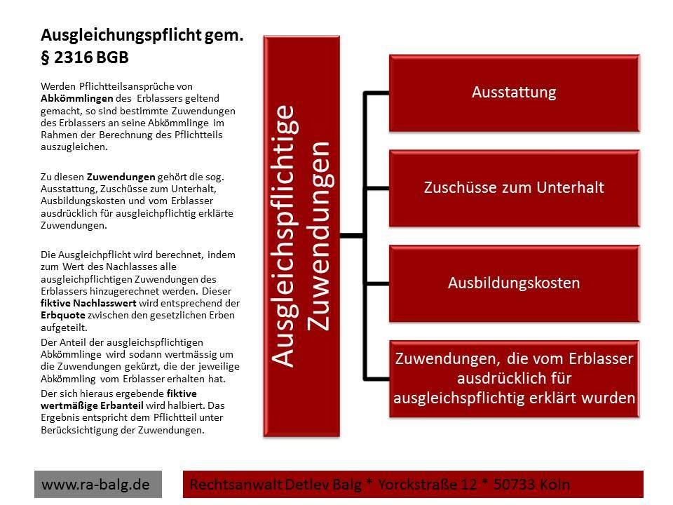 Erbrecht-Pflichtteil-Ausgleichspflichten Paragraph 2316 BGB | Fachanwalt für Erbrecht Detlev Balg * Köln