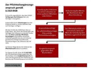 Erbrecht-Pflichtteil-Der Pflichtteilsergänzungs-anspruch gemäß § 2325 BGB | Fachanwalt für Erbrecht Detlev Balg * Köln