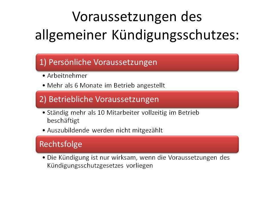 Arbeitsrecht: Allgemeiner Kündigungsschutz - Voraussetzungen - Rechtsanwalt für Arbeitsrecht Köln | Persönliche und betriebliche Voraussetzungen für die Anwendung des Kündigungsschutzgesetzes