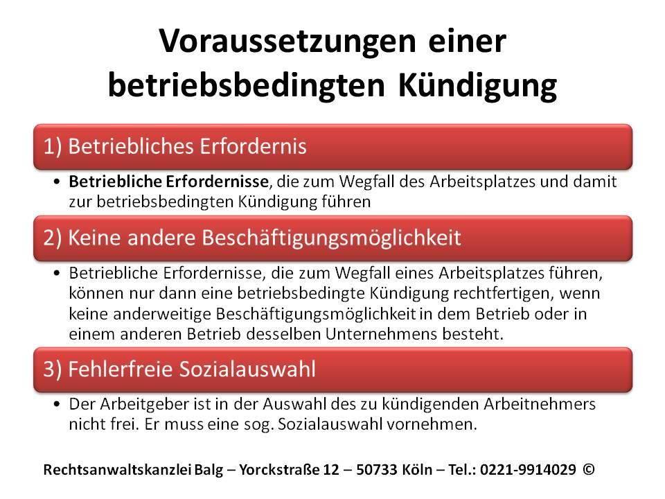 Arbeitsrecht: Die betriebsbedingte Kündigung - Voraussetzungen | Anwalt Arbeitsrecht Köln - Kanzlei Balg