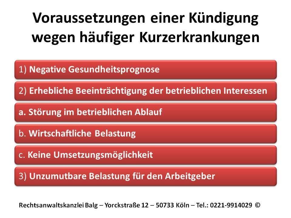 Arbeitsrecht: Kündigung – Kündigung wegen Krankheit - krankheitsbedingte Kündigung - Anwalt Arbeitsrecht Köln - Kündigung Krankheit
