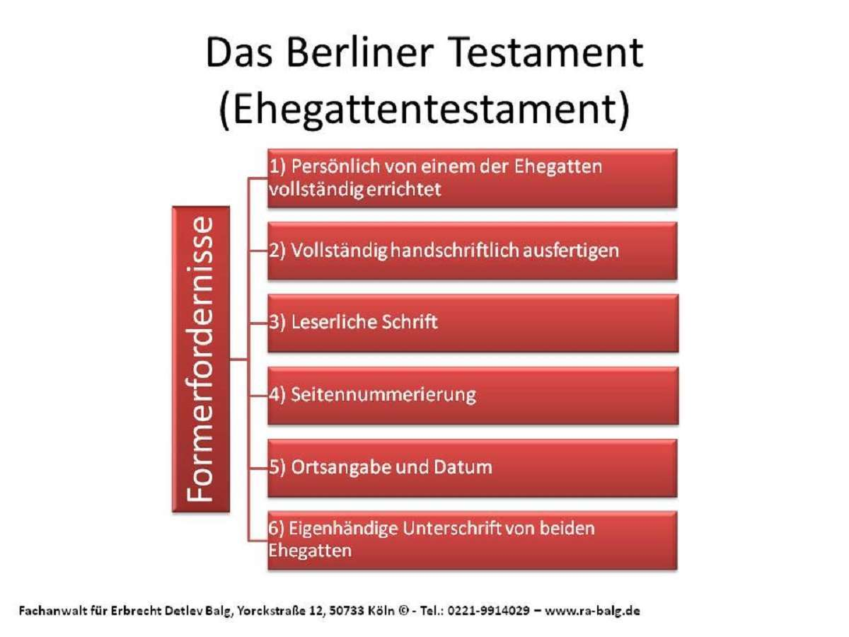 Berliner Testament Formerfordernis - Rechtsanwalt Erbrecht Köln - Kanzlei Anwalt Detlev Balg - Fachanwalt für Erbrecht